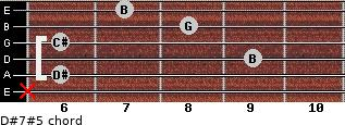 D#7#5 for guitar on frets x, 6, 9, 6, 8, 7
