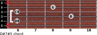 D#7#5 for guitar on frets x, 6, 9, 6, 8, x
