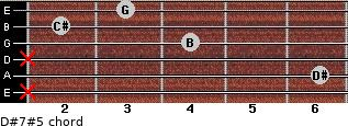 D#7#5 for guitar on frets x, 6, x, 4, 2, 3
