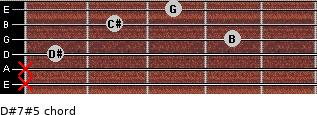 D#7#5 for guitar on frets x, x, 1, 4, 2, 3