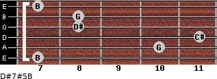 D#7#5/B for guitar on frets 7, 10, 11, 8, 8, 7