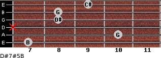 D#7#5/B for guitar on frets 7, 10, x, 8, 8, 9