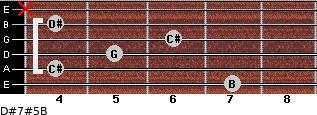 D#7#5/B for guitar on frets 7, 4, 5, 6, 4, x