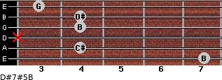 D#7#5/B for guitar on frets 7, 4, x, 4, 4, 3
