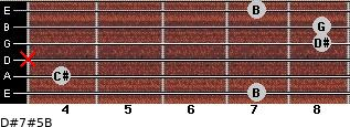 D#7#5/B for guitar on frets 7, 4, x, 8, 8, 7