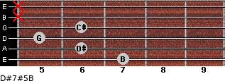 D#7#5/B for guitar on frets 7, 6, 5, 6, x, x