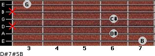 D#7#5/B for guitar on frets 7, 6, x, 6, x, 3