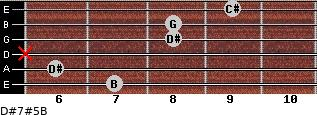 D#7#5/B for guitar on frets 7, 6, x, 8, 8, 9