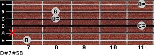 D#7#5/B for guitar on frets 7, x, 11, 8, 8, 11