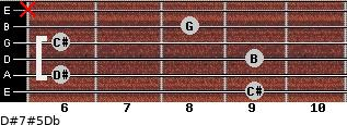 D#7#5/Db for guitar on frets 9, 6, 9, 6, 8, x