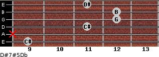 D#7#5/Db for guitar on frets 9, x, 11, 12, 12, 11