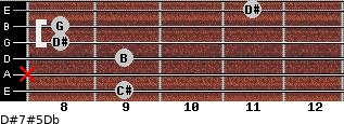 D#7#5/Db for guitar on frets 9, x, 9, 8, 8, 11