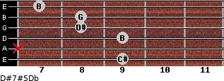 D#7#5/Db for guitar on frets 9, x, 9, 8, 8, 7
