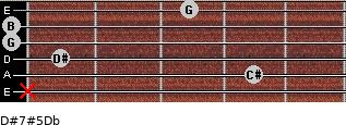 D#7#5/Db for guitar on frets x, 4, 1, 0, 0, 3