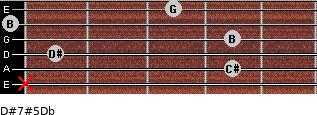D#7#5/Db for guitar on frets x, 4, 1, 4, 0, 3