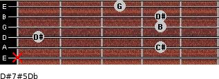 D#7#5/Db for guitar on frets x, 4, 1, 4, 4, 3