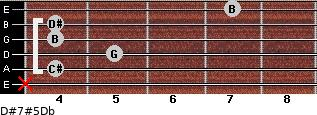 D#7#5/Db for guitar on frets x, 4, 5, 4, 4, 7