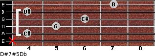D#7#5/Db for guitar on frets x, 4, 5, 6, 4, 7