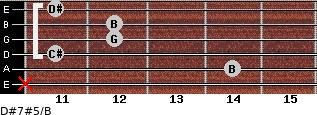 D#7#5/B for guitar on frets x, 14, 11, 12, 12, 11
