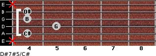 D#7#5/C# for guitar on frets x, 4, 5, 4, 4, x