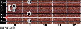 D#7#5/Db for guitar on frets 9, x, 9, 8, 8, 9