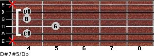 D#7#5/Db for guitar on frets x, 4, 5, 4, 4, x