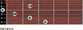 D#7#5/G for guitar on frets 3, 2, 1, 0, 2, x