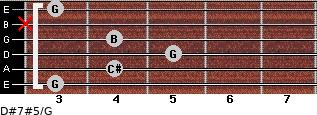 D#7#5/G for guitar on frets 3, 4, 5, 4, x, 3