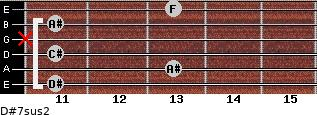 D#7sus2 for guitar on frets 11, 13, 11, x, 11, 13