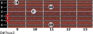 D#7sus2 for guitar on frets 11, x, x, 10, 11, 9
