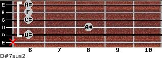 D#7sus2 for guitar on frets x, 6, 8, 6, 6, 6