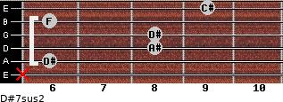 D#7sus2 for guitar on frets x, 6, 8, 8, 6, 9