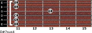 D#7sus4 for guitar on frets 11, 11, 11, 13, 11, 11