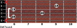D#7sus4 for guitar on frets x, 6, 8, 6, 9, x