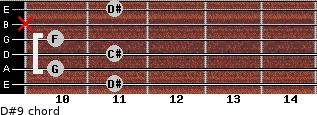 D#9 for guitar on frets 11, 10, 11, 10, x, 11