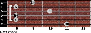 D#9 for guitar on frets 11, 8, 8, 10, 8, 9