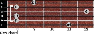 D#9 for guitar on frets 11, 8, 8, 12, 8, 9
