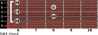 D#9 for guitar on frets x, 6, 8, 6, 8, 6
