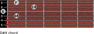 D#9 for guitar on frets x, x, 1, 0, 2, 1