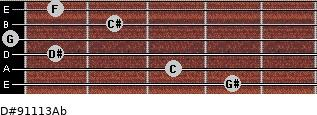 D#9/11/13/Ab for guitar on frets 4, 3, 1, 0, 2, 1