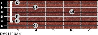 D#9/11/13/Ab for guitar on frets 4, 3, 3, 6, 4, 3