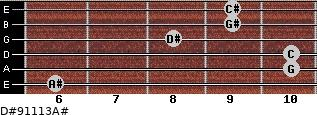 D#9/11/13/A# for guitar on frets 6, 10, 10, 8, 9, 9