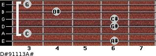 D#9/11/13/A# for guitar on frets 6, 3, 6, 6, 4, 3