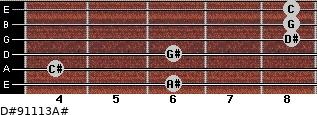 D#9/11/13/A# for guitar on frets 6, 4, 6, 8, 8, 8