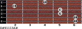 D#9/11/13/A# for guitar on frets 6, 6, 5, 5, 2, 4