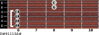 D#9/11/13/A# for guitar on frets 6, 6, 6, 6, 8, 8