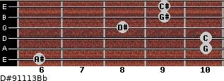 D#9/11/13/Bb for guitar on frets 6, 10, 10, 8, 9, 9