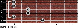 D#9/11/13/Bb for guitar on frets 6, 4, 5, 5, 4, 4