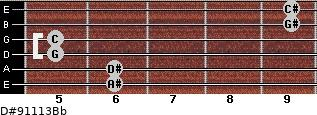 D#9/11/13/Bb for guitar on frets 6, 6, 5, 5, 9, 9