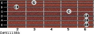 D#9/11/13/Bb for guitar on frets 6, 6, 6, 5, 2, 3
